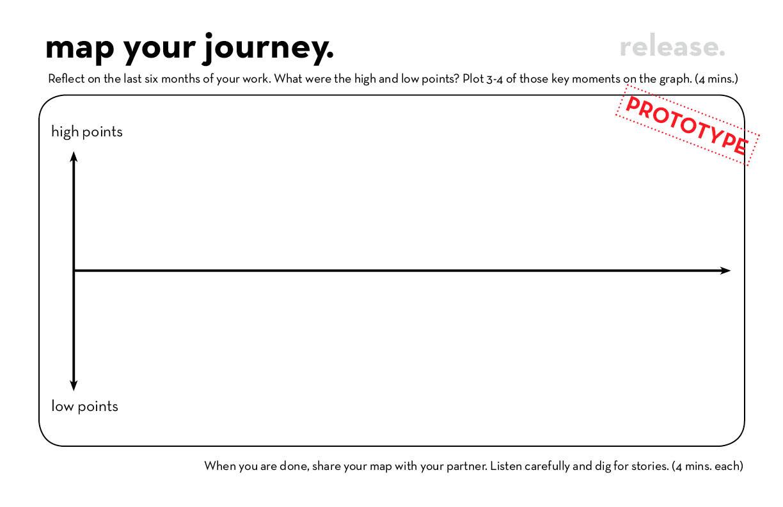 newest life map worksheet. Black Bedroom Furniture Sets. Home Design Ideas