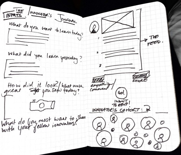 The mess contained in my notebook. I am struggling to get from this to a prototype. And, yes, that is my sad attempt at drawing a camera. (Emi Kolawole)