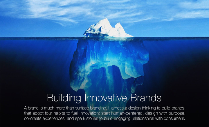 Building Innovative Brands