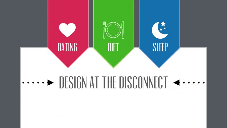 Dating, Diet & Sleep: Design at the Disconnect